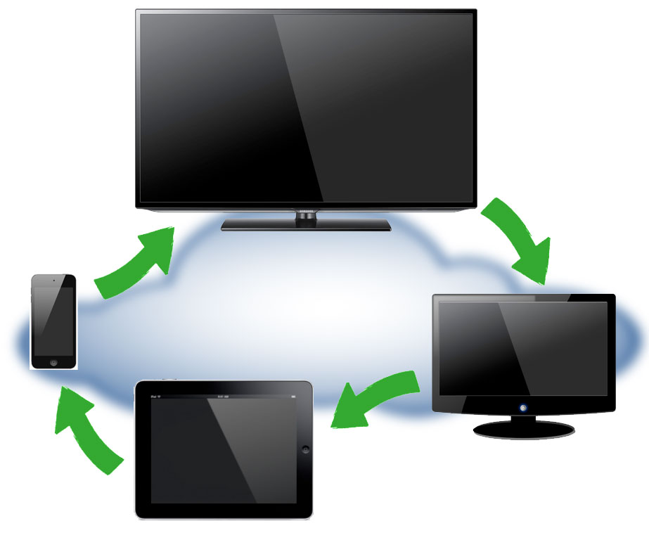 Encoding and Transcoding